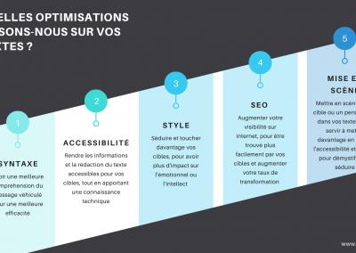 quelles optimisations pour votre site by elo rédac'